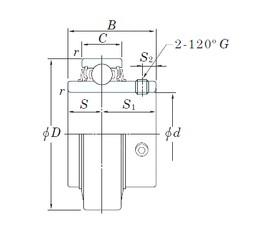 19.05 mm x 47 mm x 31 mm  KOYO RB204-12 Cojinetes de bolas profundas