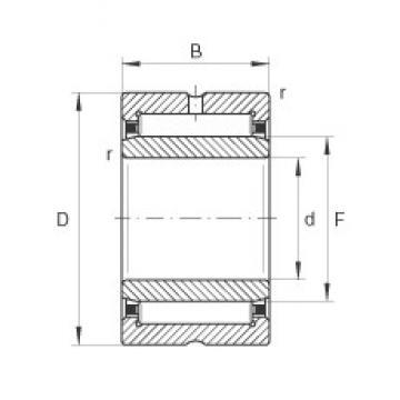 70 mm x 95 mm x 35 mm  INA NKI70/35 Rodamientos De Agujas