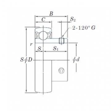 31.75 mm x 72 mm x 32 mm  KOYO SB207-20 Cojinetes de bolas profundas