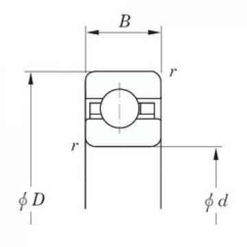 50,8 mm x 66,675 mm x 7,938 mm  KOYO KBC020 Cojinetes de bolas profundas